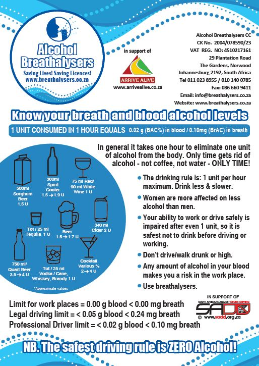 You can help drunk drivers to stop driving drunk!